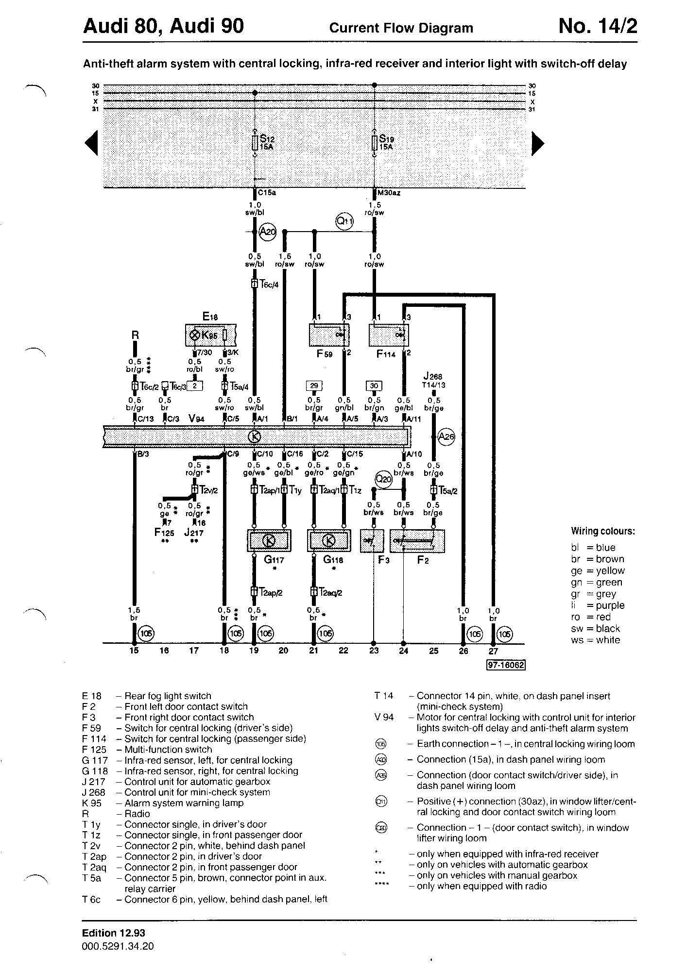 wiring diagrams component lookup rh s2 audi co uk audi 80 b4 wiring diagram 98 Audi A4 Fuse Diagram