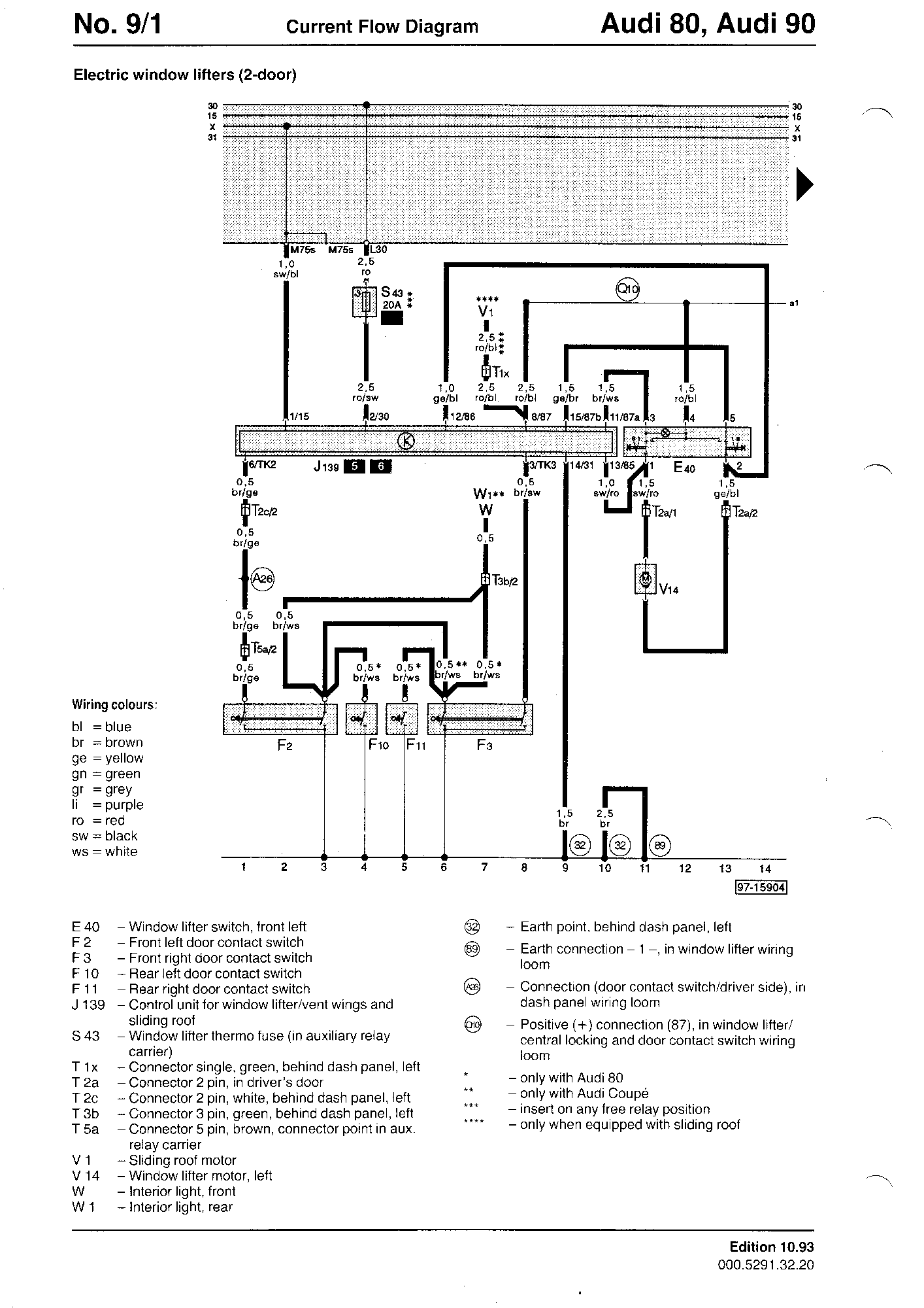 Fuse Diagram For 2001 Audi A4 Quattro B5 Wiring Library Diagrams Component Lookup Rh S2 Co Uk A6 98