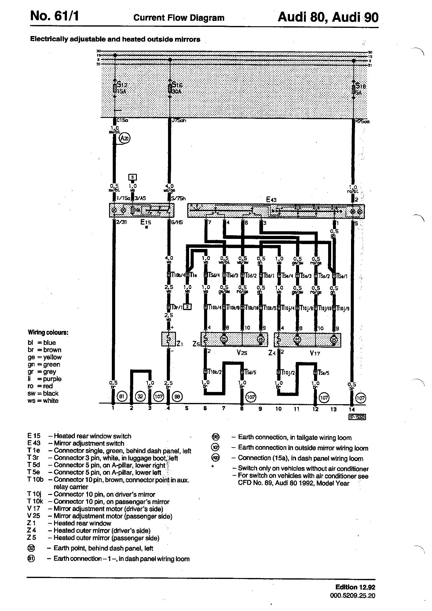 98 A4 Fuse Diagram Golden Schematic Audi 80 Box Location Wiring Diagrams Component Lookup Rh S2 Co Uk 1998 Electrical