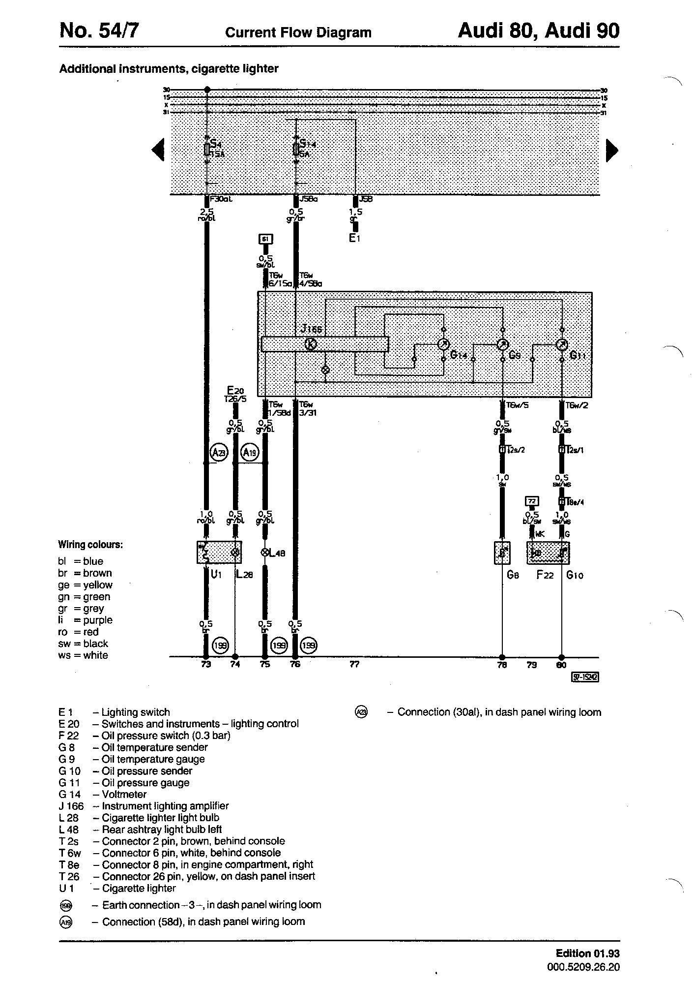 Audi 90 B3 Wiring Diagram Schematics Diagrams A4 Component Lookup Rh S2 Co Uk 1998 Fuse Box Location